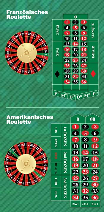 online casino per telefonrechnung bezahlen  games online