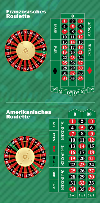 online casino roulette echtgeld casino online
