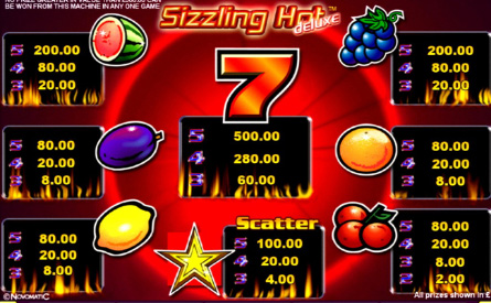 echtgeld casino online sizzling hot game