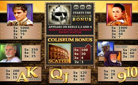 Casinospiel Gladiator Kostenlos